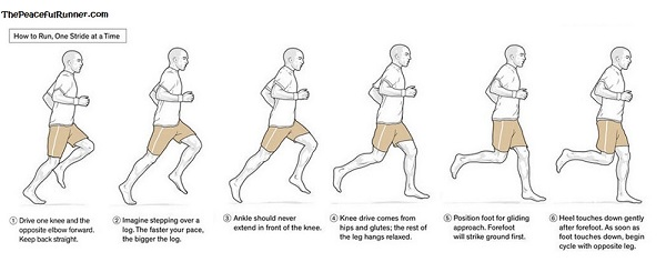 Is Your Barefoot Running Form Correct