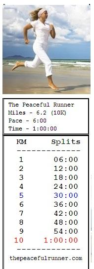 Pace Calculator