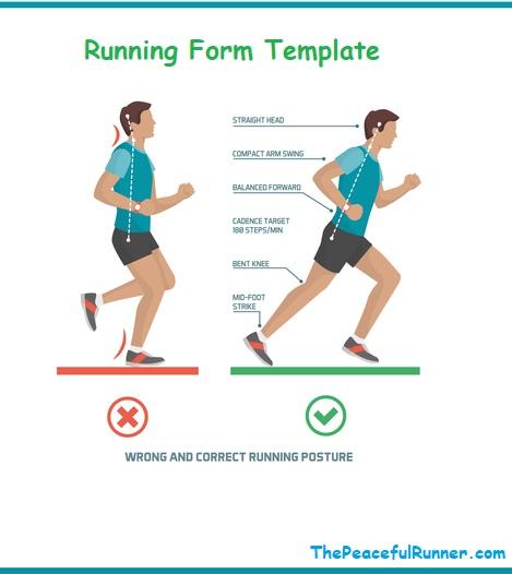 The Peaceful Runner Newsletter