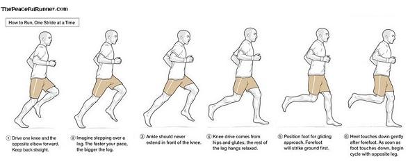 Barefoot Running Form